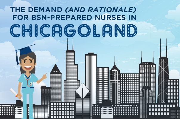 Header image: The Demand and Rationale For BSN-Prepared Nurses in Chicagoland